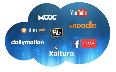 BROADCAST TO ANY VIDEO PLATEFORM